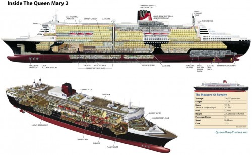 RMS-Queen-Mary-2